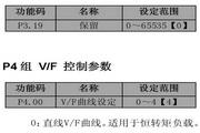 英威腾CHV160A-090-4供水专用变频器说明书