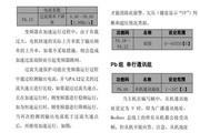 英威腾CHV160A-030-4供水专用变频器说明书