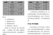 英威腾CHV100-030G-2型高性能矢量变频器说明书