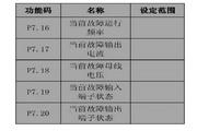 英威腾CHV100-015G-2型高性能矢量变频器说明书