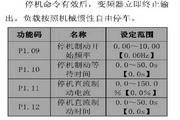英威腾CHV100-0R7G-2型高性能矢量变频器说明书