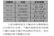 英威腾CHV100-315G-4型高性能矢量变频器说明书