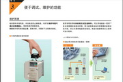 安川CIMR-JB2A0010B变频器使用说明书