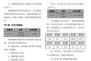 英威腾CHV100-160G-4型高性能矢量变频器说明书