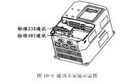 英威腾CHV100-1R5G-4型高性能矢量变频器说明书