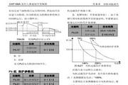 英威腾CHF100A-220G-4型矢量通用型变频器说明书