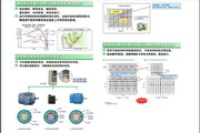 安川CIMR-E02504A变频器使用说明书