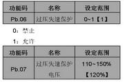 英威腾CHF100A-132P-4型矢量通用型变频器说明书