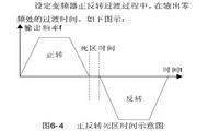 英威腾CHF100A-075G-4型矢量通用型变频器说明书