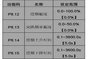 英威腾CHF100A-055G-4型矢量通用型变频器说明书