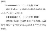 英威腾CHF100A-030P-4型矢量通用型变频器说明书