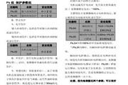 英威腾CHF100A-022P-4型矢量通用型变频器说明书