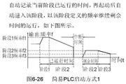 英威腾CHF100A-018P-4型矢量通用型变频器说明书