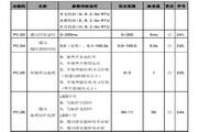 英威腾CHF100A-011P-4型矢量通用型变频器说明书