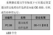 英威腾CHF100A-7R5G-4型矢量通用型变频器说明书