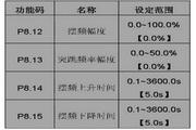 英威腾CHF100A-7R5P-4型矢量通用型变频器说明书