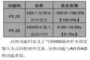英威腾CHF100A-5R5P-4型矢量通用型变频器说明书