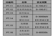英威腾CHF100A-2R2G-4型矢量通用型变频器说明书
