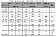 英威腾CHF100A-037G-2型矢量通用型变频器说明书