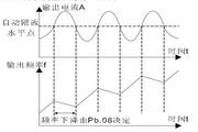 英威腾CHF100A-018G-2型矢量通用型变频器说明书