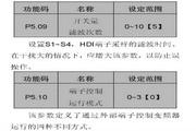 英威腾CHF100A-015G-2型矢量通用型变频器说明书
