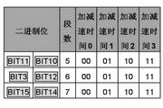 英威腾CHF100A-7R5G-2型矢量通用型变频器说明书