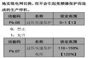 英威腾CHF100A-004G-2型矢量通用型变频器说明书