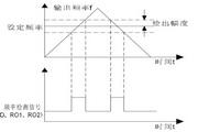英威腾CHF100A-0R7G-2型矢量通用型变频器说明书