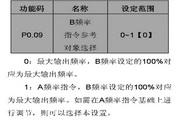 英威腾CHF100A-2R2G-S2型矢量通用型变频器说明书