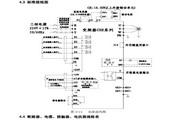 英威腾CHE100-630G-4型开环矢量变频器说明书