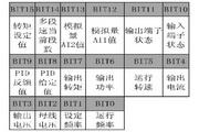 英威腾CHE100-500G-4型开环矢量变频器说明书