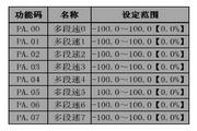 英威腾CHE100-400G-4型开环矢量变频器说明书