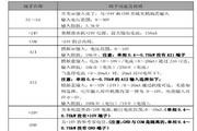 英威腾CHE100-315G-4型开环矢量变频器说明书