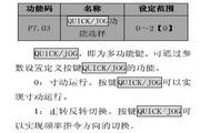 英威腾CHE100-220G-4型开环矢量变频器说明书