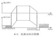 英威腾CHE100-220P-4型开环矢量变频器说明书