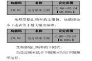 英威腾CHE100-200P-4型开环矢量变频器说明书