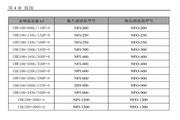 英威腾CHE100-200G-4型开环矢量变频器说明书
