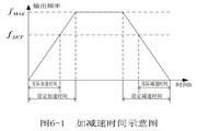 英威腾CHE100-160G-4型开环矢量变频器说明书