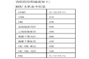 英威腾CHE100-045G-4型开环矢量变频器说明书