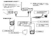 声宝CT-C251型无线电话说明书
