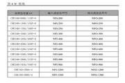 英威腾CHE100-045P-4型开环矢量变频器说明书
