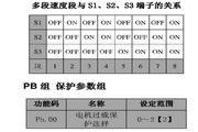 英威腾CHE100-037G-4型开环矢量变频器说明书