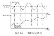 英威腾CHE100-030G-4型开环矢量变频器说明书