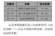 英威腾CHE100-015P-4型开环矢量变频器说明书