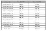 英威腾CHE100-7R5P-4型开环矢量变频器说明书