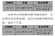 英威腾CHE100-5R5P-4型开环矢量变频器说明书