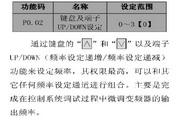 英威腾CHE100-004G-4型开环矢量变频器说明书