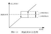 英威腾CHE100-055G-2型开环矢量变频器说明书