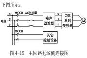 英威腾CHE100-045G-2型开环矢量变频器说明书
