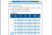 浐河QCR-S030电动机软起动器说明书
